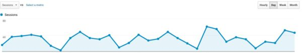 Google Analytics - Finding your perfect target audience