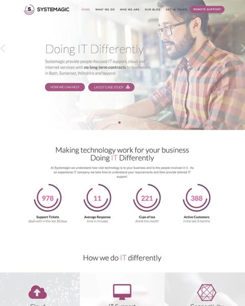 it company wordpress website design